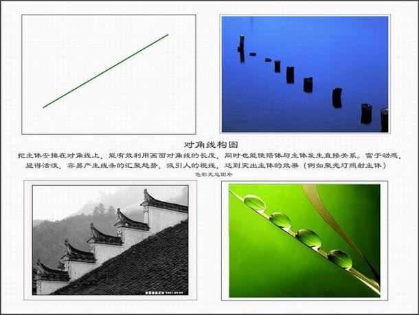 引用 学习构图,回到学校了(抄) - 太阳 - 王琳的藏苑
